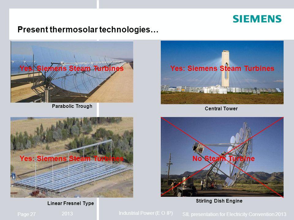 Present thermosolar technologies…