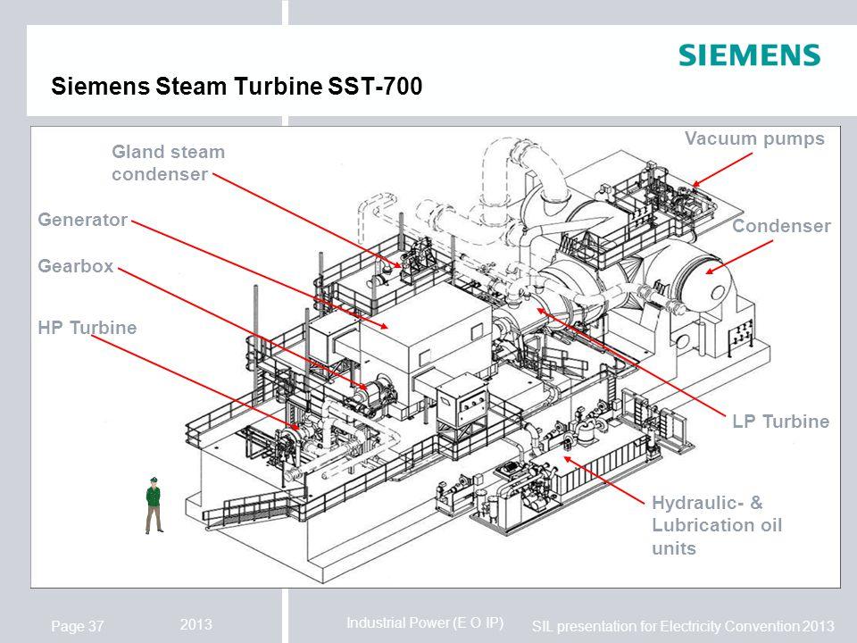Siemens Steam Turbine SST-700