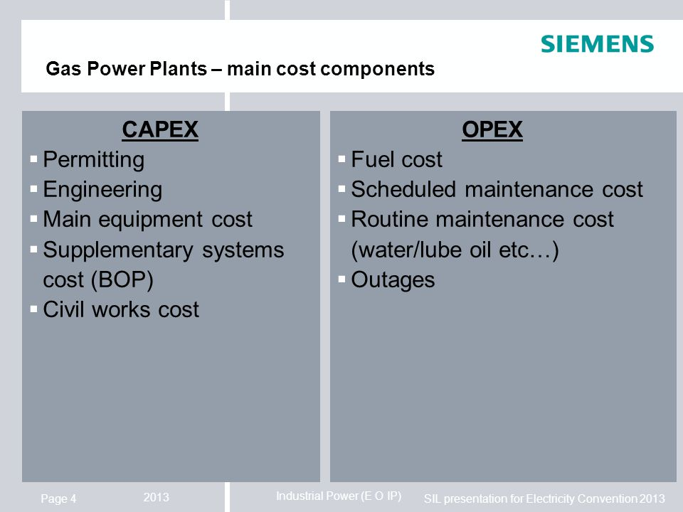 Supplementary systems cost (BOP) Civil works cost OPEX Fuel cost