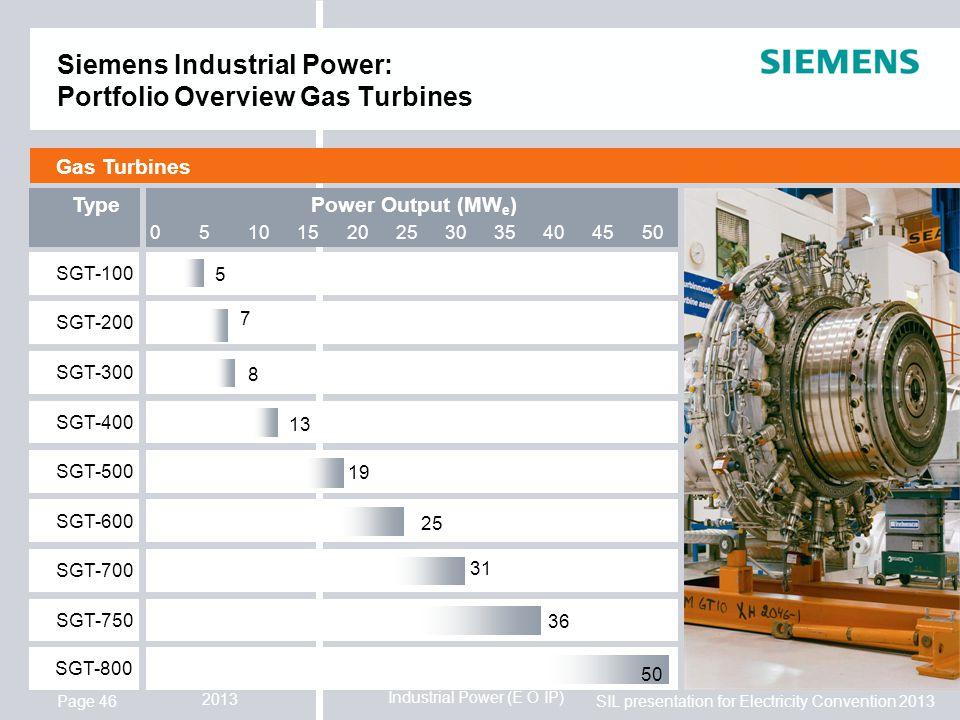 Siemens Industrial Power: Portfolio Overview Gas Turbines
