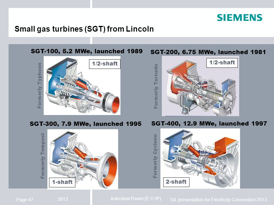 Small gas turbines (SGT) from Lincoln