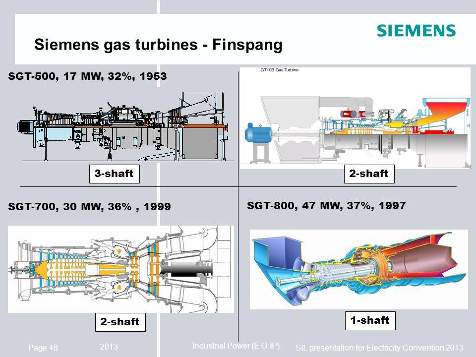 Siemens gas turbines - Finspang