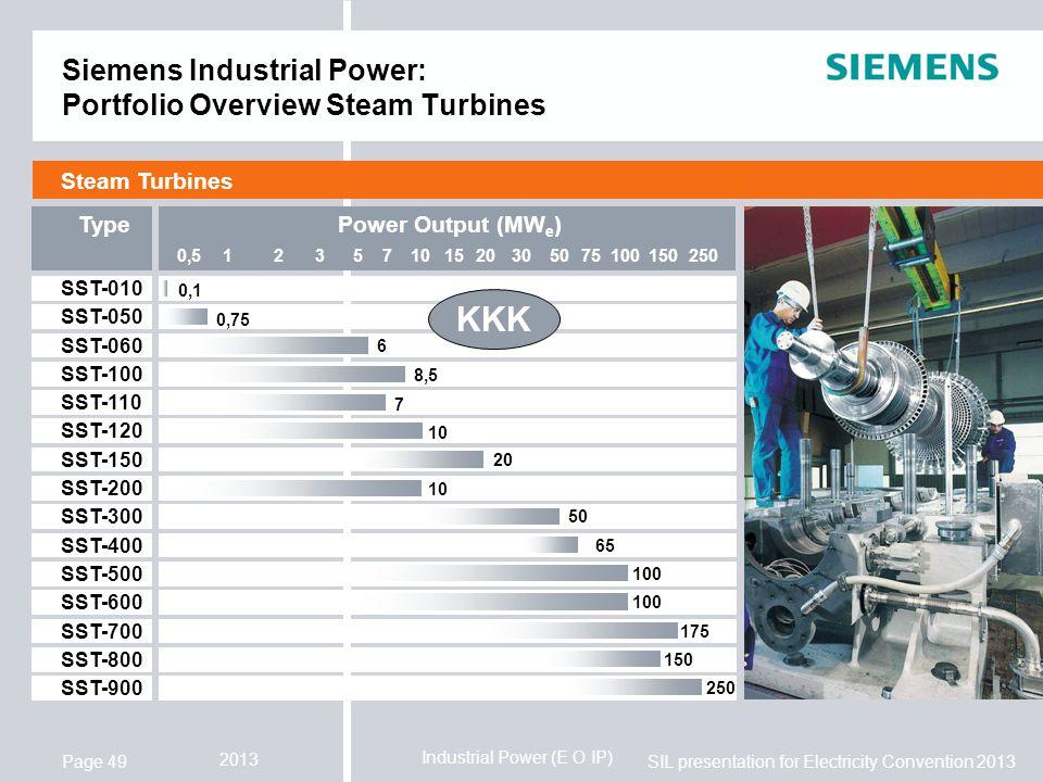 Siemens Industrial Power: Portfolio Overview Steam Turbines