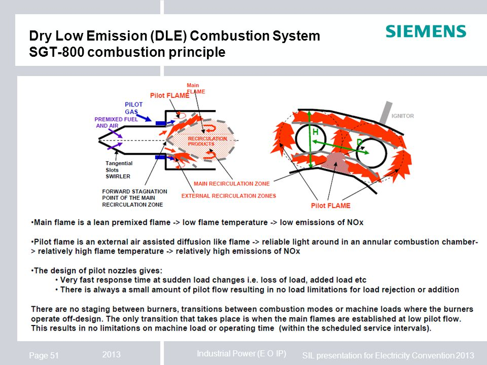 Dry Low Emission (DLE) Combustion System SGT-800 combustion principle
