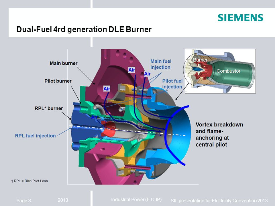 Dual-Fuel 4rd generation DLE Burner
