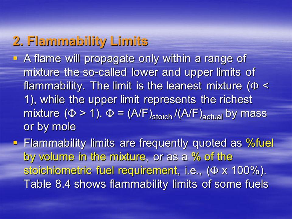 2. Flammability Limits