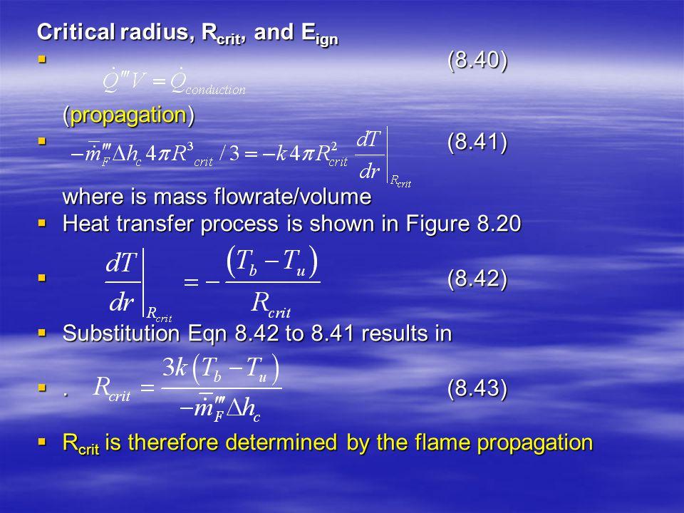 Critical radius, Rcrit, and Eign