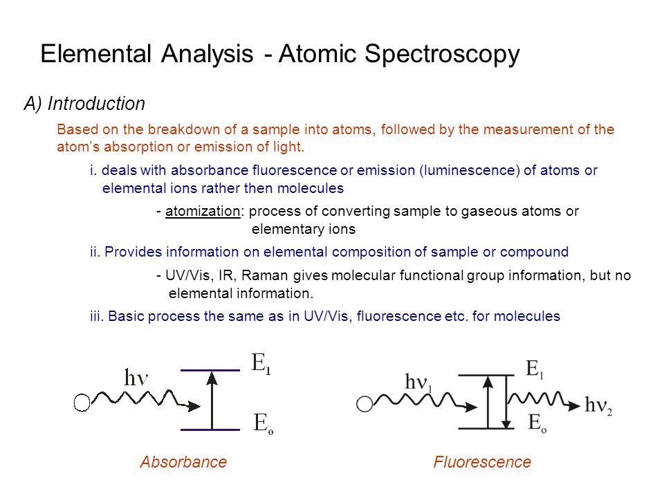 Elemental Analysis - Atomic Spectroscopy