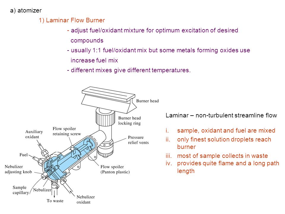 a) atomizer 1) Laminar Flow Burner. - adjust fuel/oxidant mixture for optimum excitation of desired.