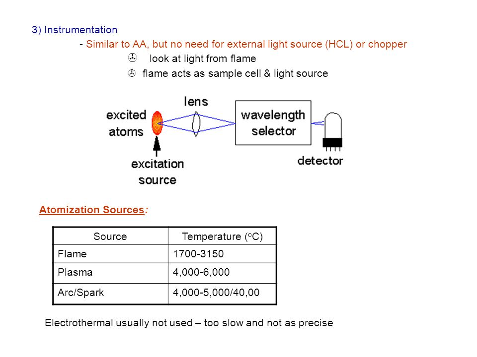 3) Instrumentation - Similar to AA, but no need for external light source (HCL) or chopper > look at light from flame.