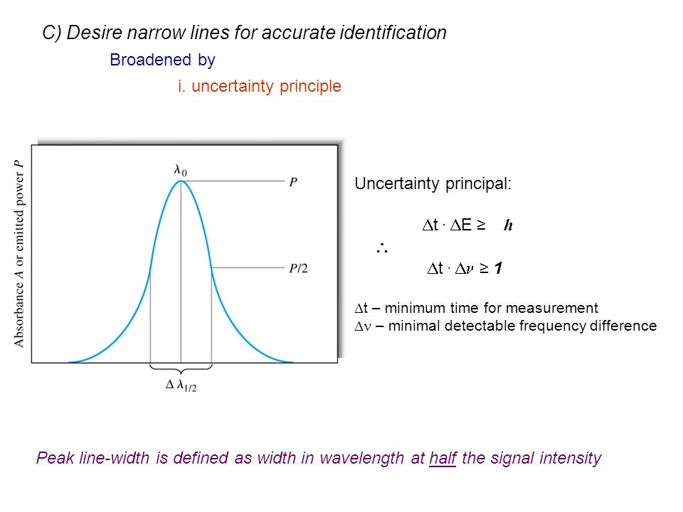 C) Desire narrow lines for accurate identification