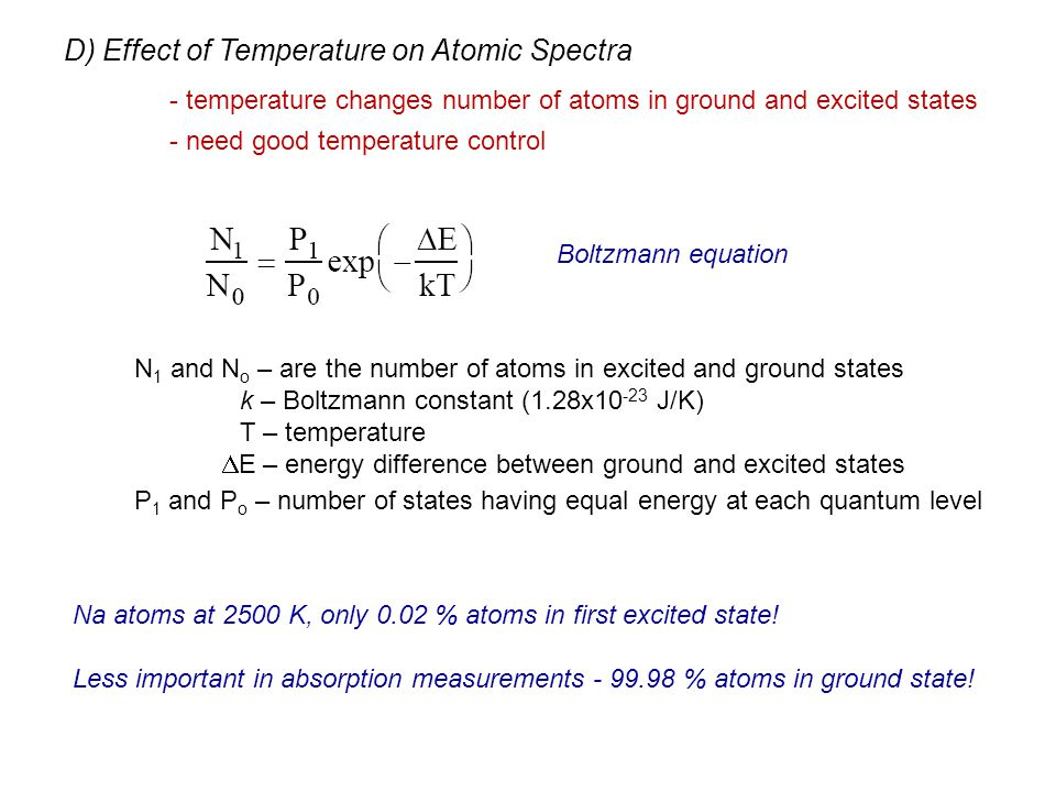 D) Effect of Temperature on Atomic Spectra
