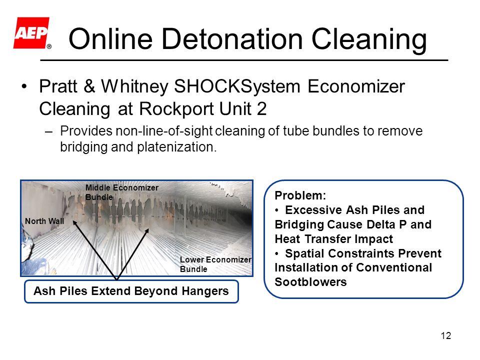 Online Detonation Cleaning