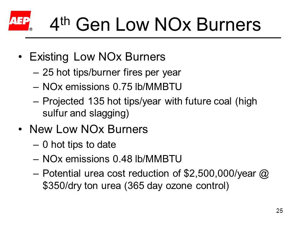 4th Gen Low NOx Burners Existing Low NOx Burners New Low NOx Burners