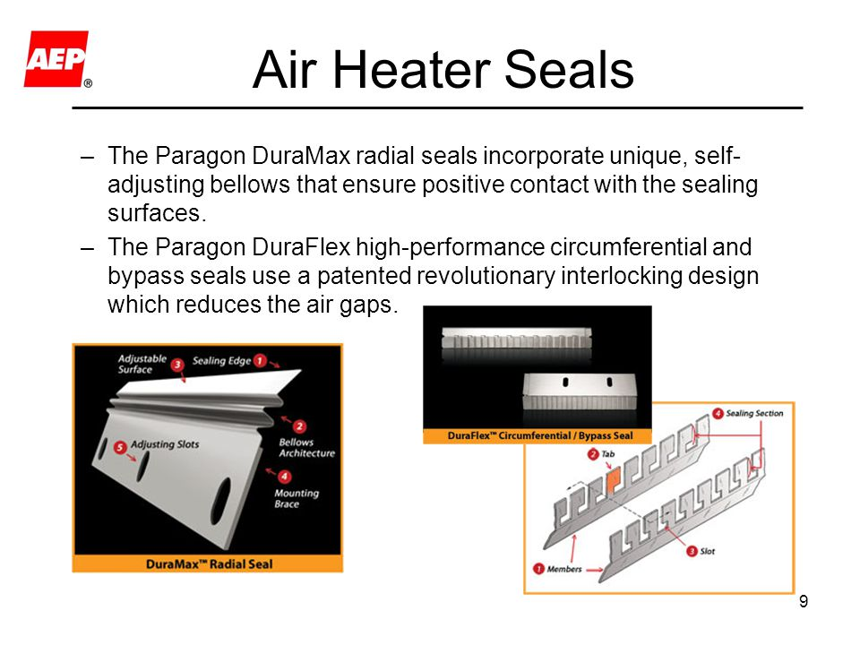 Air Heater Seals The Paragon DuraMax radial seals incorporate unique, self-adjusting bellows that ensure positive contact with the sealing surfaces.
