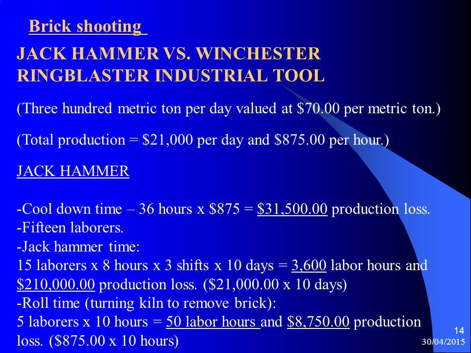 JACK HAMMER VS. WINCHESTER RINGBLASTER INDUSTRIAL TOOL