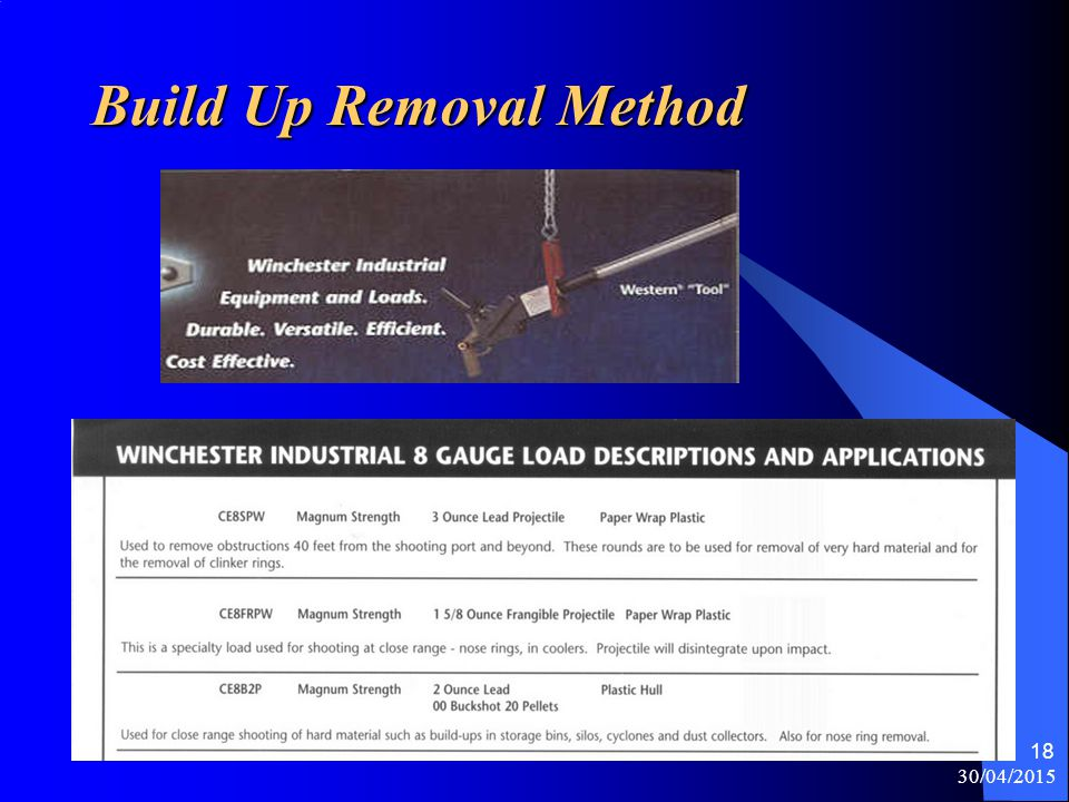 Build Up Removal Method