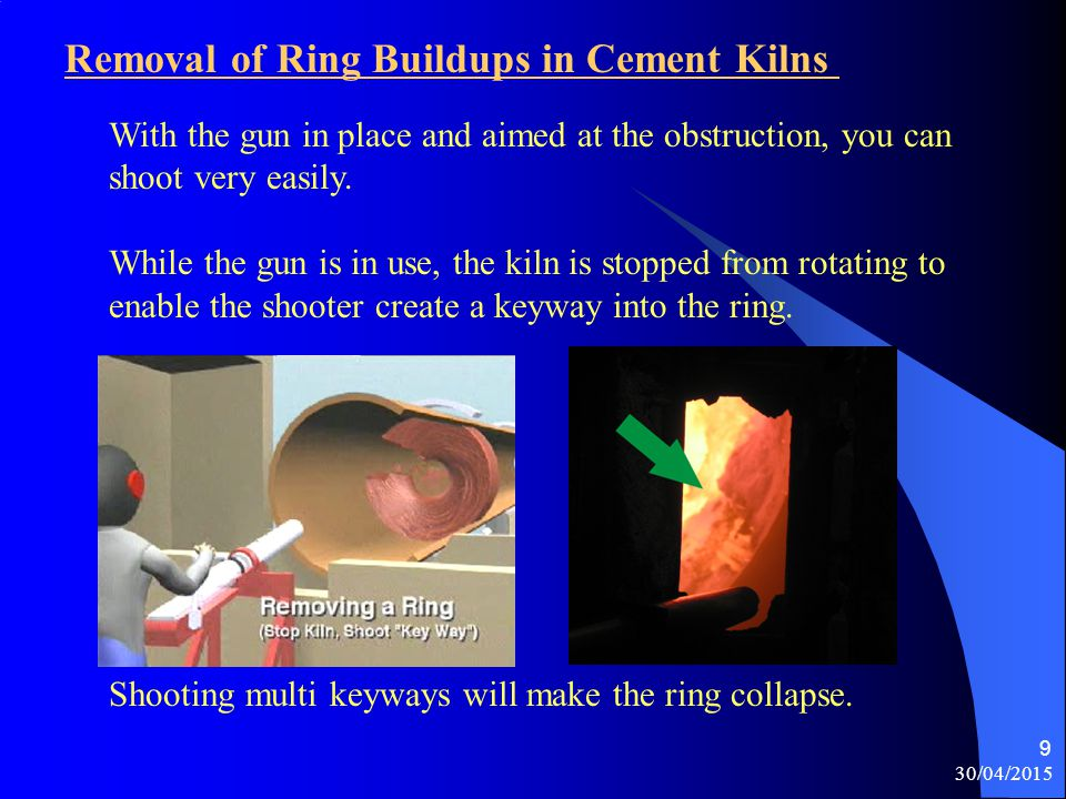 Removal of Ring Buildups in Cement Kilns