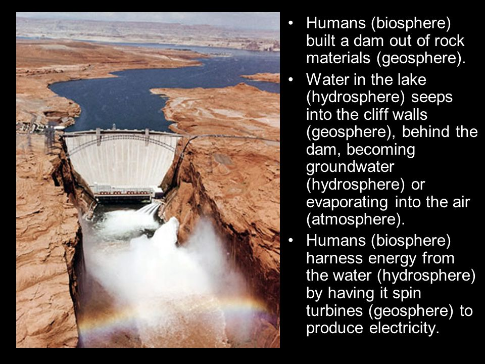 Humans (biosphere) built a dam out of rock materials (geosphere).