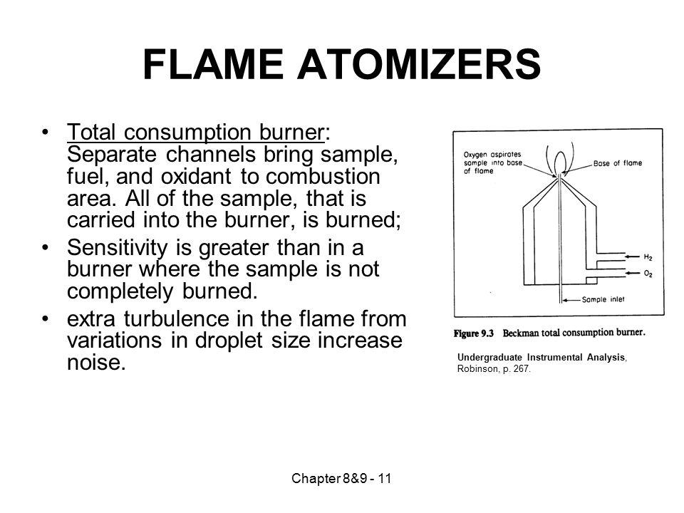 FLAME ATOMIZERS