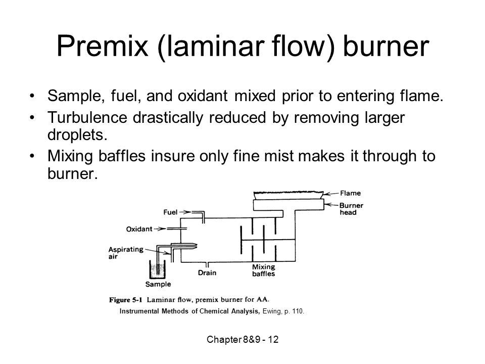 Premix (laminar flow) burner