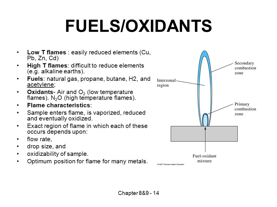 FUELS/OXIDANTS Low T flames : easily reduced elements (Cu, Pb, Zn, Cd)