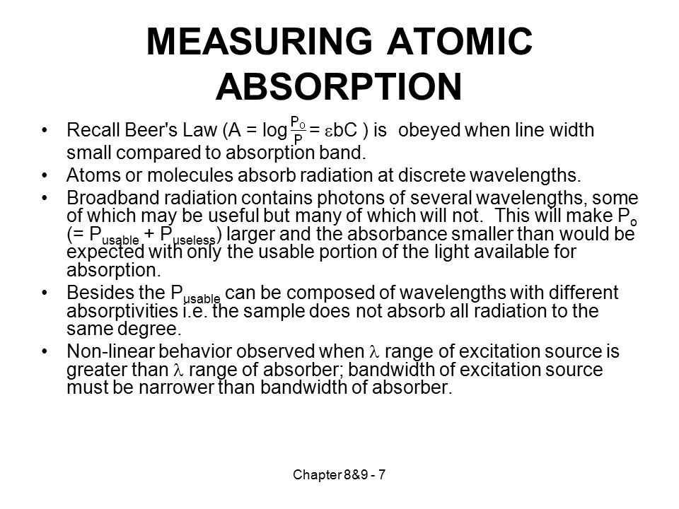 MEASURING ATOMIC ABSORPTION