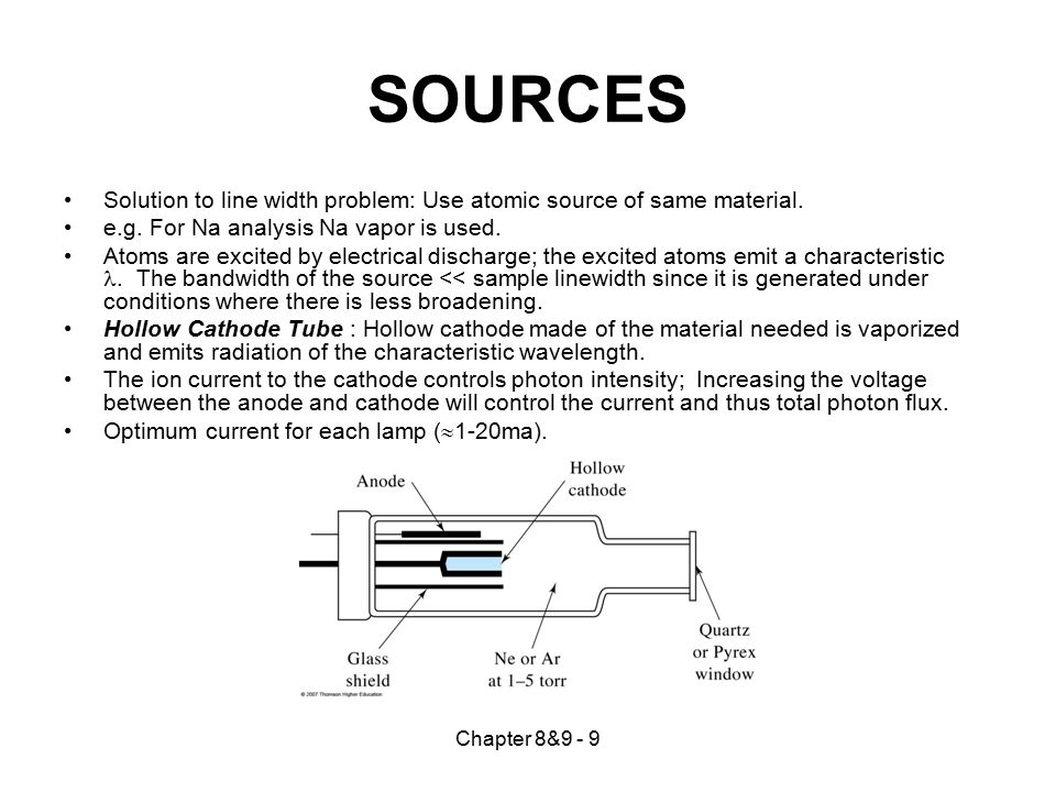 SOURCES Solution to line width problem: Use atomic source of same material. e.g. For Na analysis Na vapor is used.