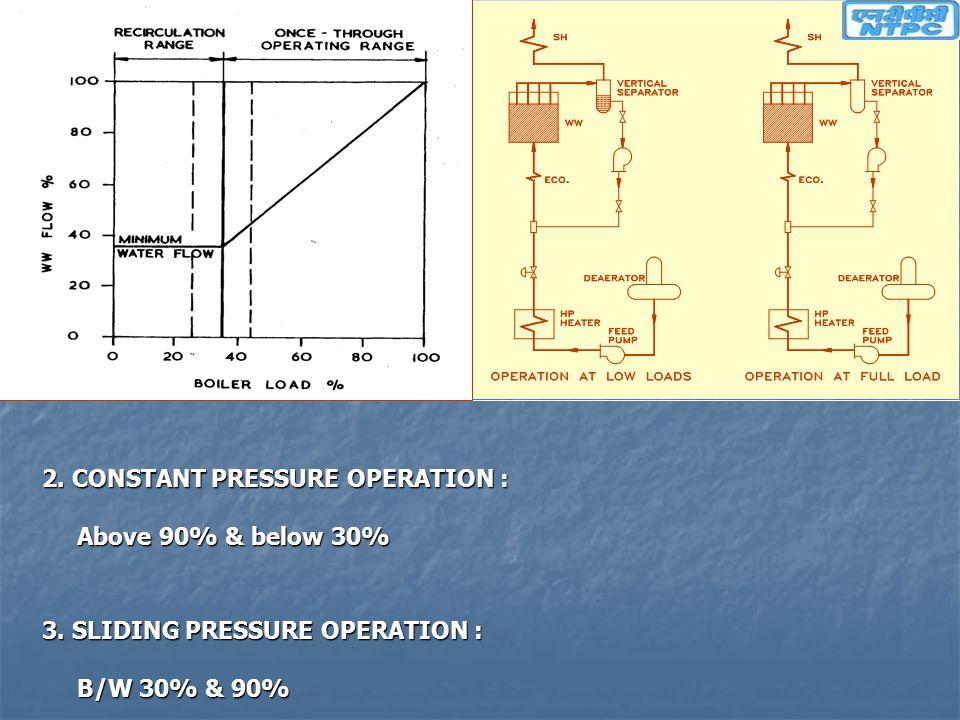 2. CONSTANT PRESSURE OPERATION :