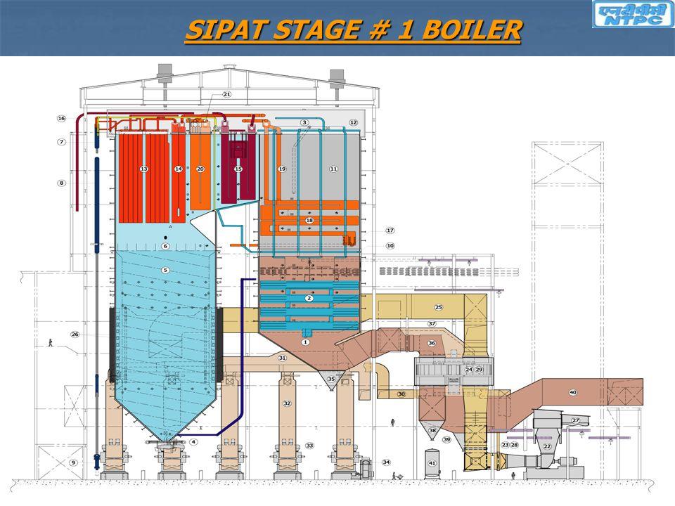 SIPAT STAGE # 1 BOILER