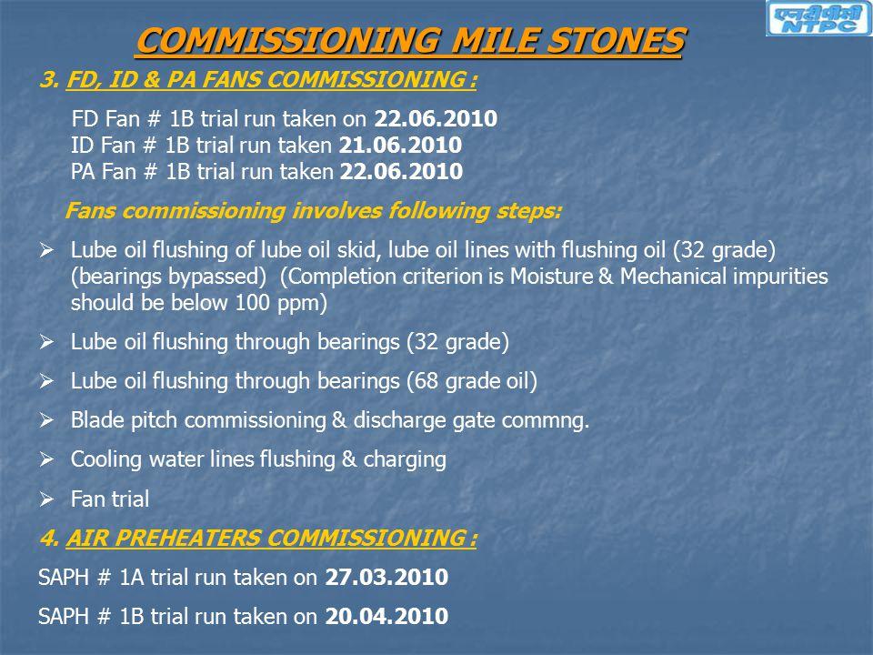 COMMISSIONING MILE STONES