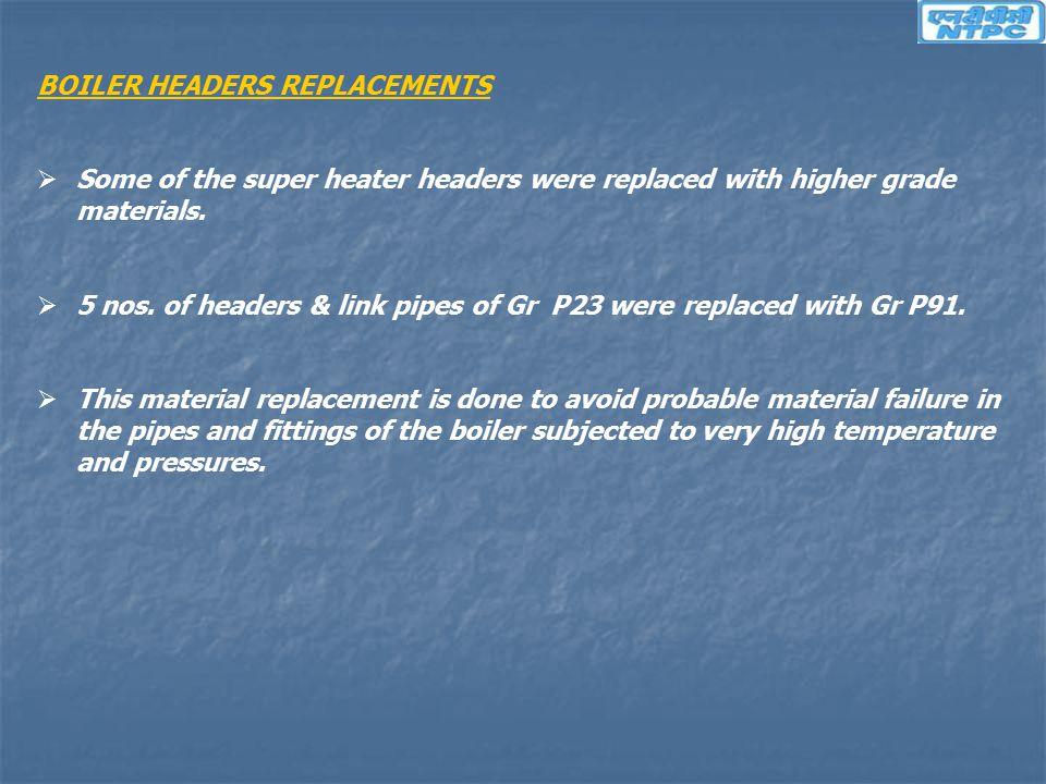 BOILER HEADERS REPLACEMENTS