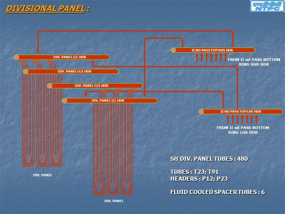 DIVISIONAL PANEL : SH DIV. PANEL TUBES : 480 TUBES : T23; T91