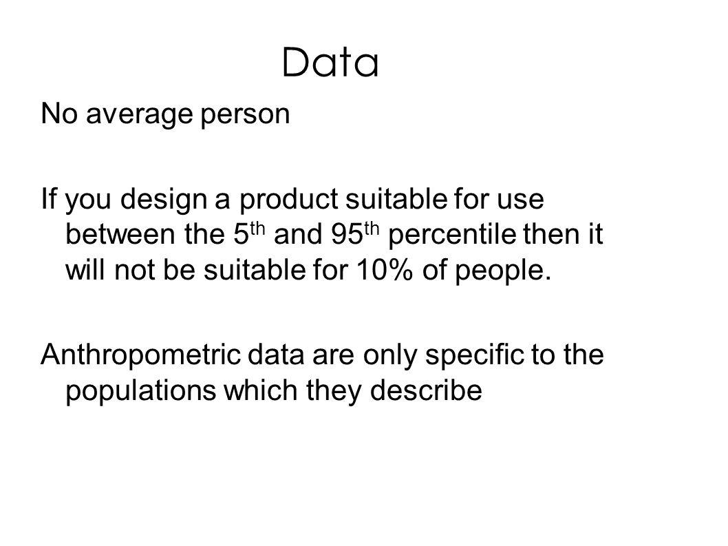 Data No average person.