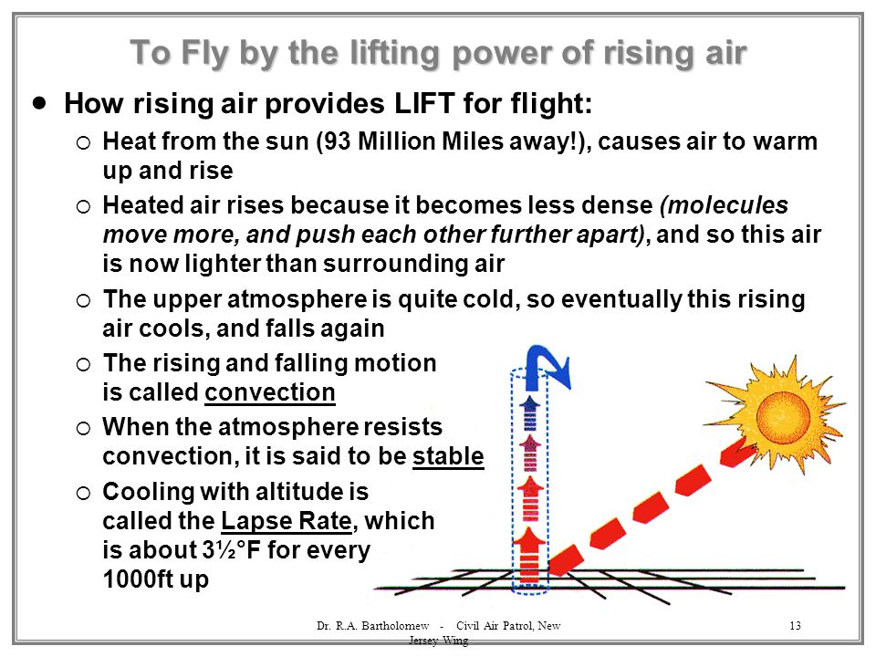 To Fly by the lifting power of rising air