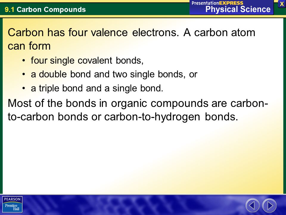 Carbon has four valence electrons. A carbon atom can form