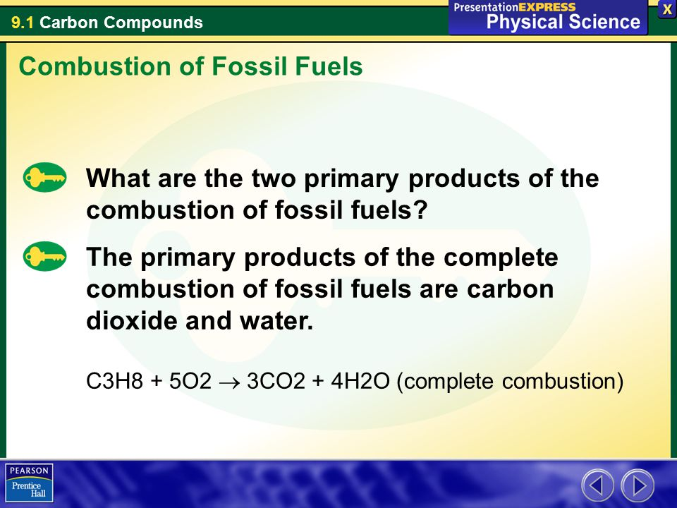 Combustion of Fossil Fuels