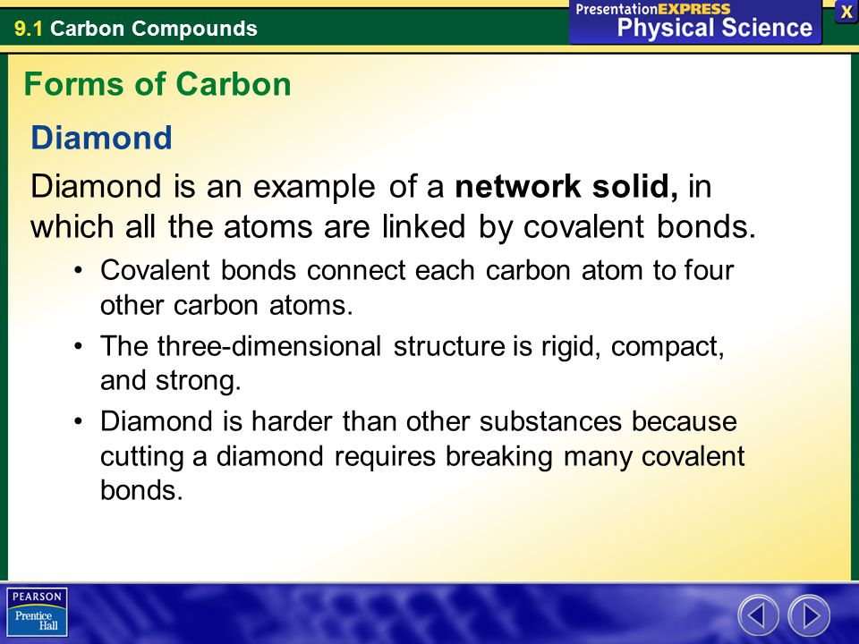 Forms of Carbon Diamond