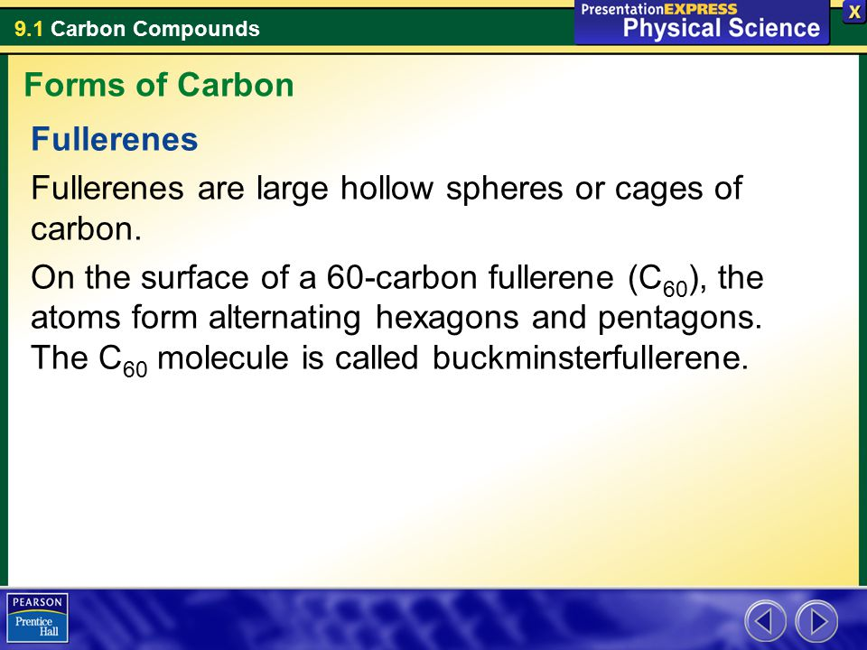 Forms of Carbon Fullerenes. Fullerenes are large hollow spheres or cages of carbon.