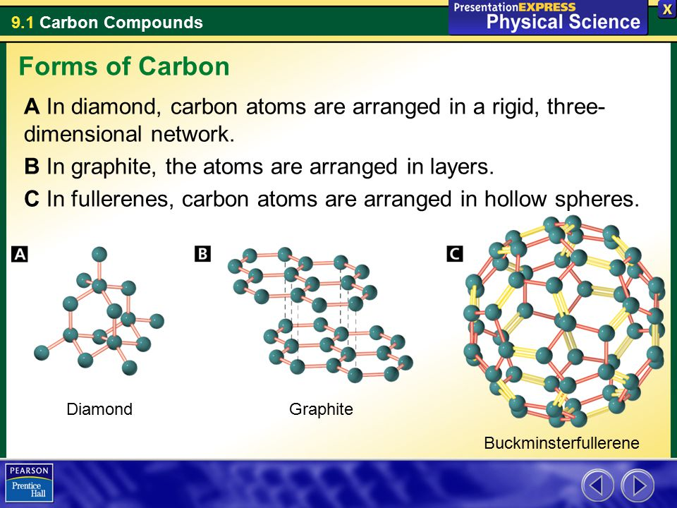 Forms of Carbon A In diamond, carbon atoms are arranged in a rigid, three-dimensional network. B In graphite, the atoms are arranged in layers.