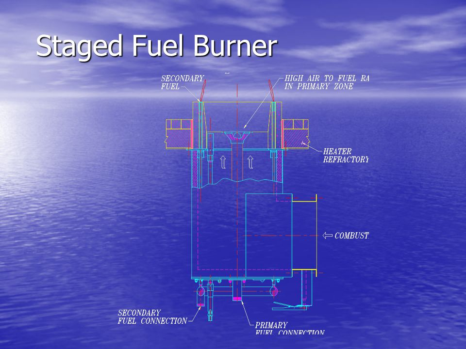 Staged Fuel Burner