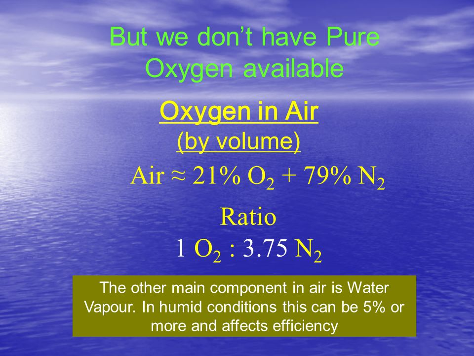 But we don't have Pure Oxygen available