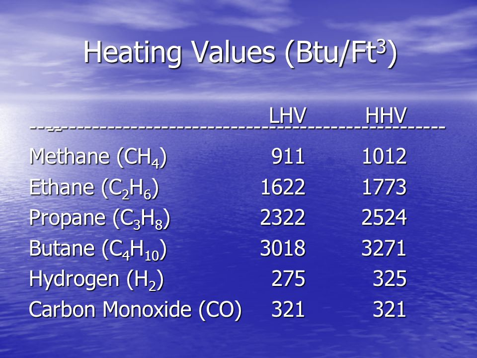 Heating Values (Btu/Ft3)
