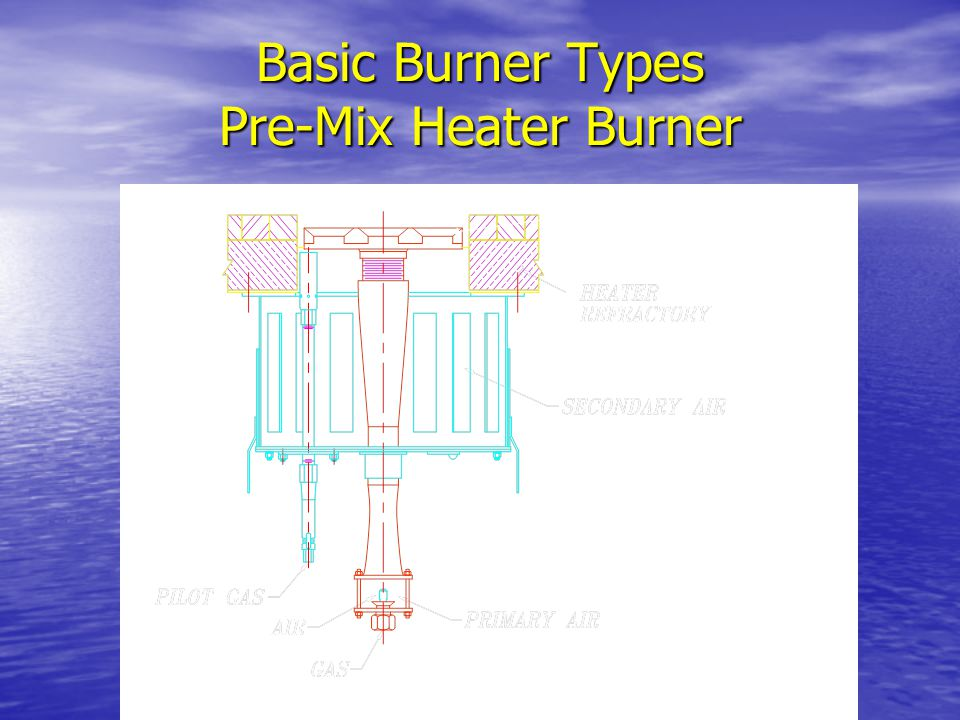 Basic Burner Types Pre-Mix Heater Burner