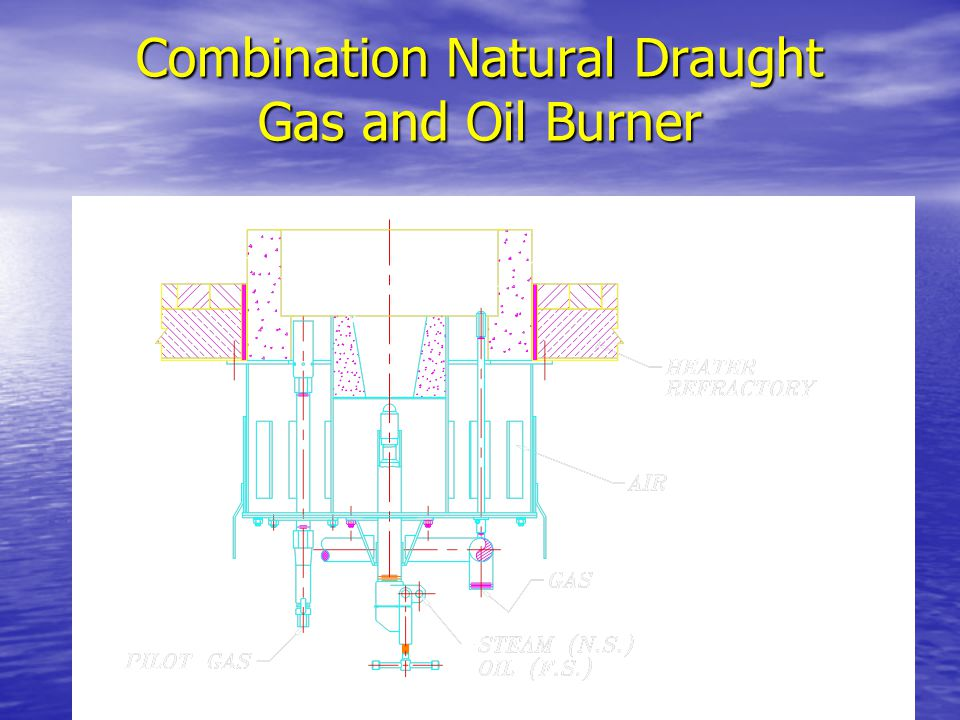 Combination Natural Draught Gas and Oil Burner