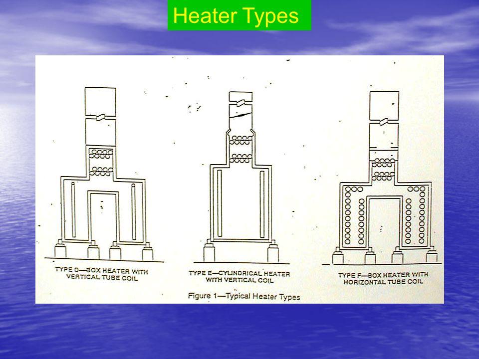 Heater Types
