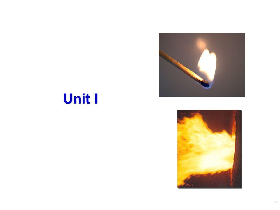 4/13/2017 Unit I