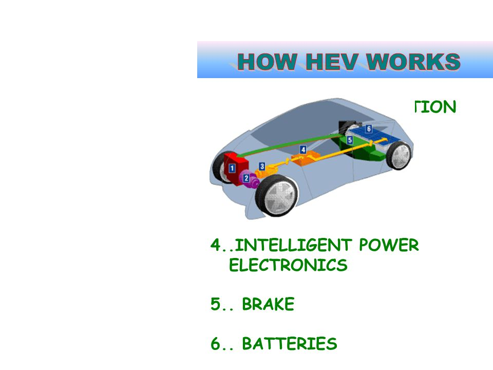 HOW HEV WORKS 1.. INTERNAL COMBUSTION ENGINE 2..WHEEL