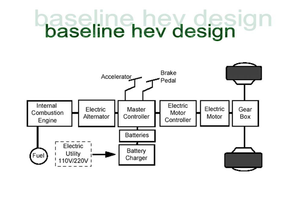 baseline hev design