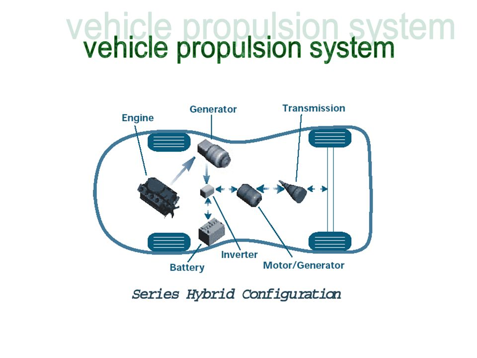 vehicle propulsion system